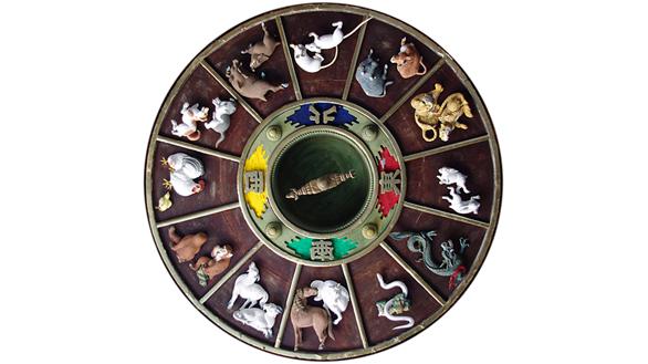 Afla ce zodie esti in Zodiacul Chinezesc