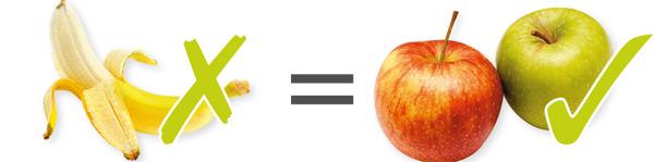 Dieta Forking te ajută să slăbești ușor 5 kg pe lună