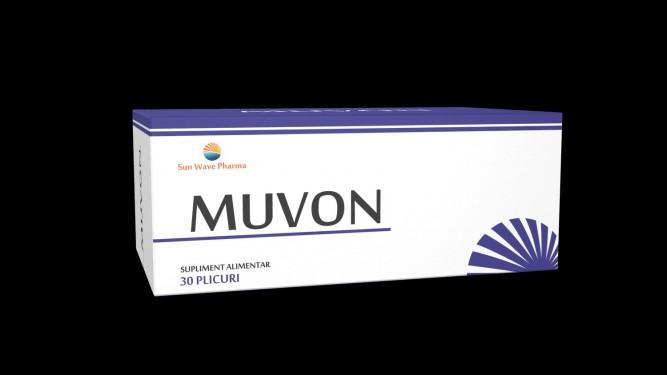 muvon