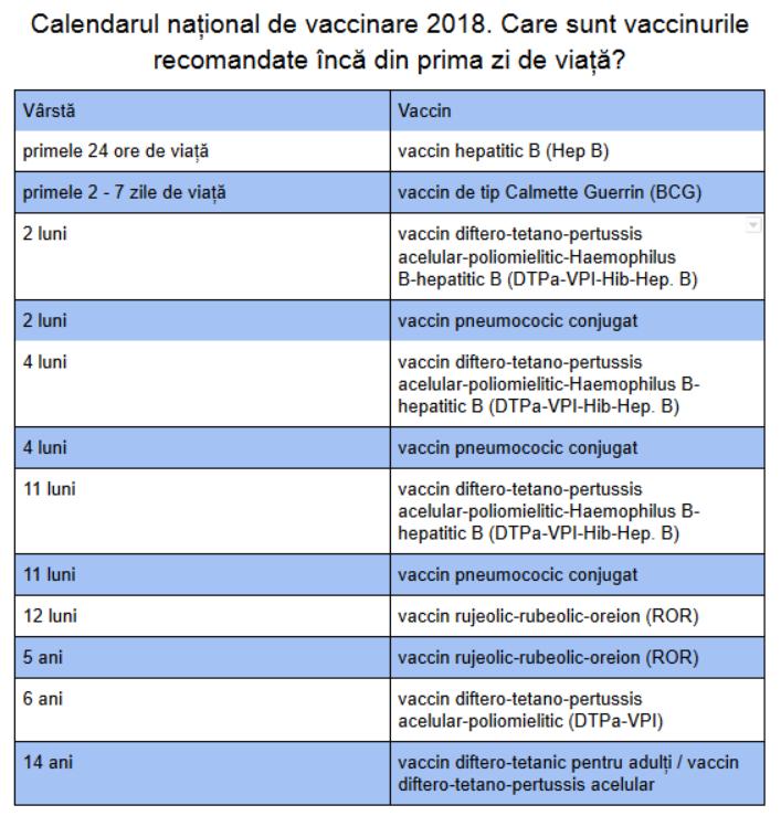 calendar-vaccinare-2018-1
