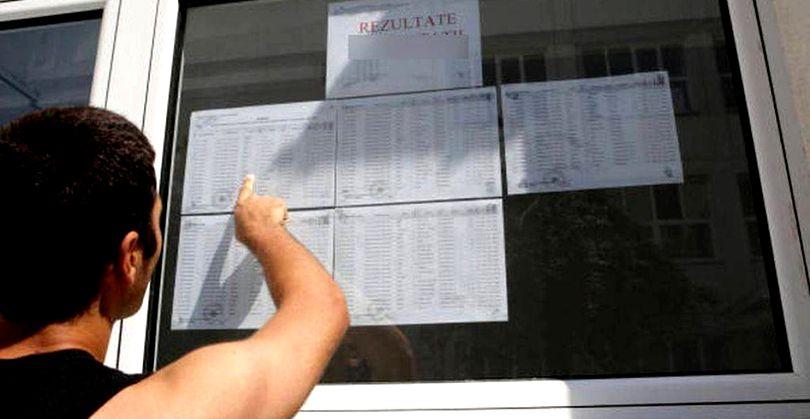 rezultate Evaluare Națională 2018, Dâmbovița