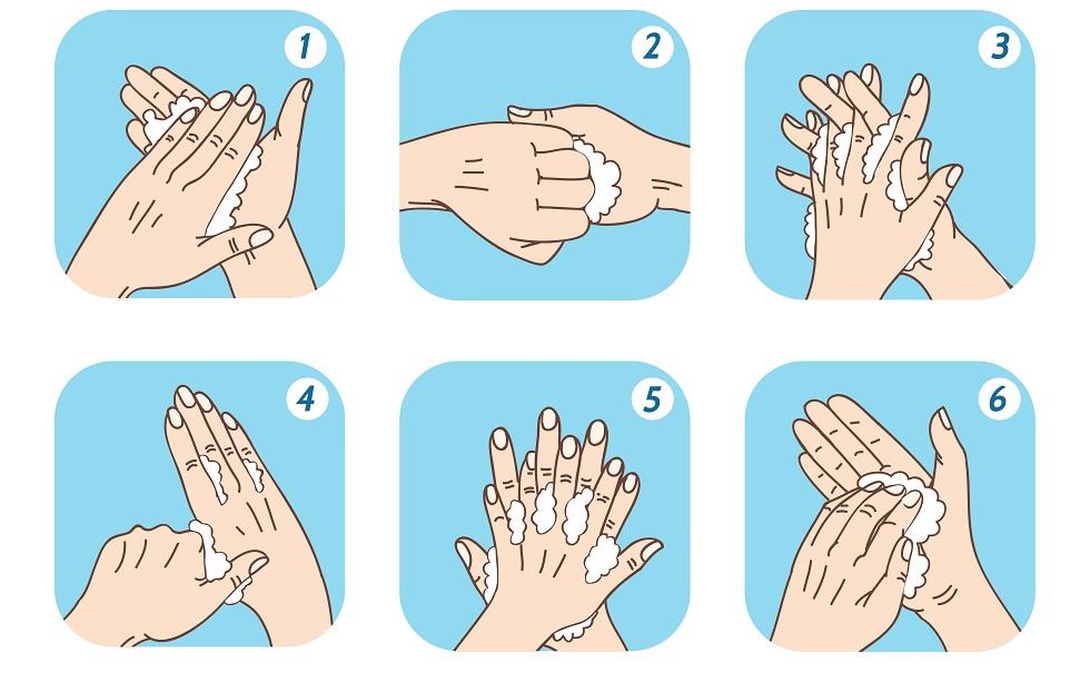 Cum ne spalam corect pe maini