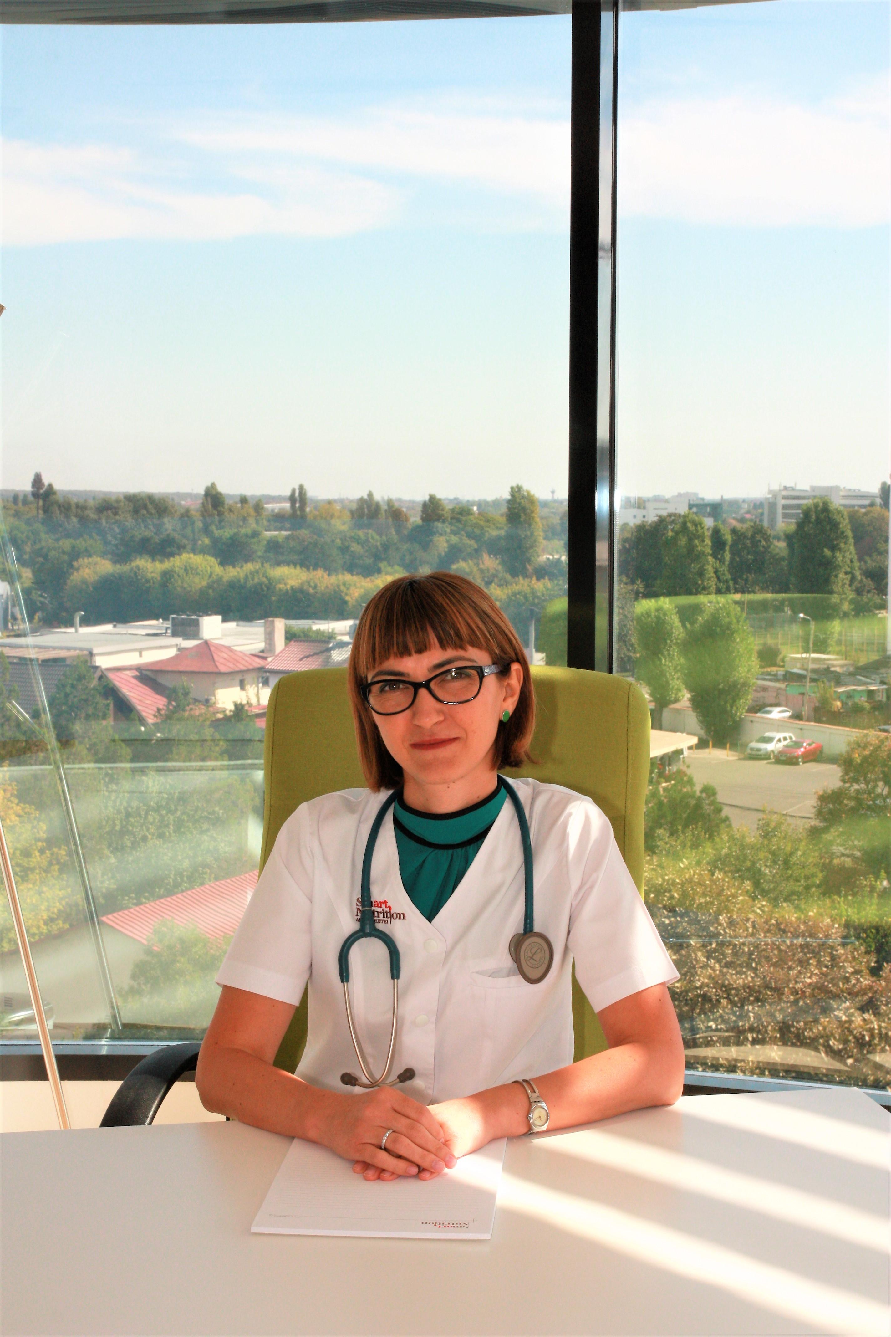 dr.Mihaela Posea
